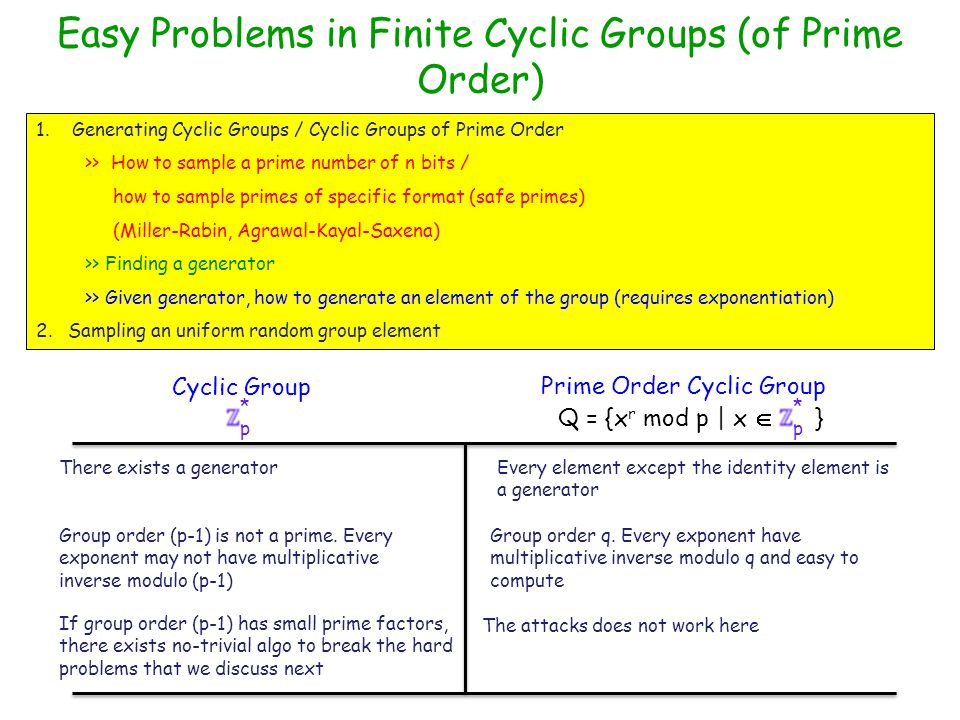 Easy Problems in Finite Cyclic Groups (of Prime Order) 1.Generating Cyclic Groups / Cyclic Groups of Prime Order >> How to sample a prime number of n bits / how to sample primes of specific format (safe primes) (Miller-Rabin, Agrawal-Kayal-Saxena) >> Finding a generator >> Given generator, how to generate an element of the group (requires exponentiation) 2.