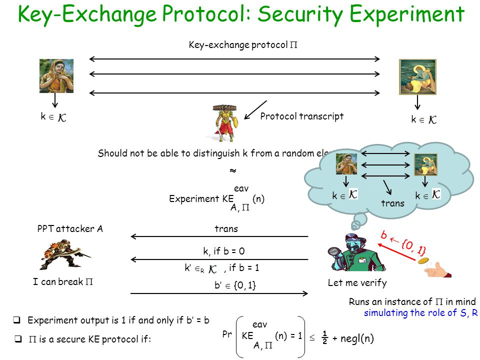 Key-Exchange Protocol: Security Experiment Protocol transcriptk  Should not be able to distinguish k from a random element in Key-exchange protocol  Experiment KE (n) A,  eav  I can break  PPT attacker A Let me verify Runs an instance of  in mind simulating the role of S, R k  trans b  {0, 1} k, if b = 0 k'  R, if b = 1 b'  {0, 1}  Experiment output is 1 if and only if b' = b   is a secure KE protocol if: ½ + negl(n) Pr KE (n) A,  eav = 1 