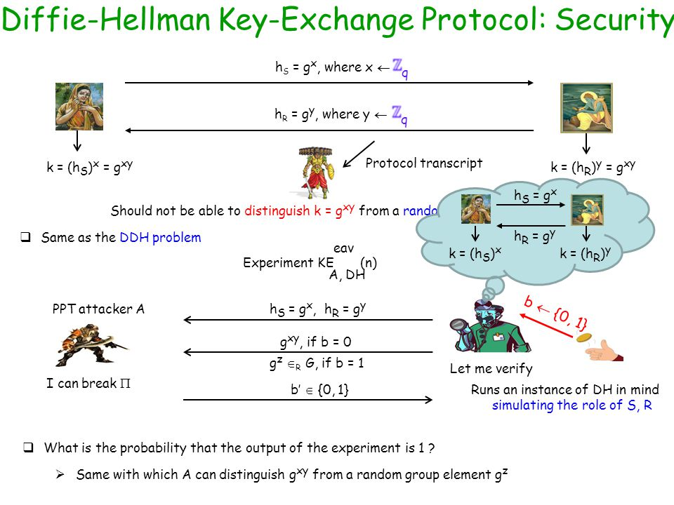 Diffie-Hellman Key-Exchange Protocol: Security Protocol transcript k = (h S ) x = g xy Should not be able to distinguish k = g xy from a random element g z in G Experiment KE (n) A, DH eav I can break  PPT attacker A Let me verify Runs an instance of DH in mind simulating the role of S, R h S = g x, h R = g y b  {0, 1} g xy, if b = 0 g z  R G, if b = 1 b'  {0, 1} h S = g x, where x  q h R = g y, where y  q k = (h R ) y = g xy  Same as the DDH problem k = (h S ) x k = (h R ) y h S = g x h R = g y  What is the probability that the output of the experiment is 1 .