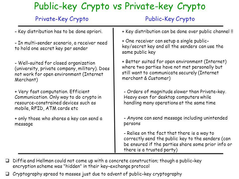 Public-key Crypto vs Private-key Crypto - Key distribution has to be done apriori.
