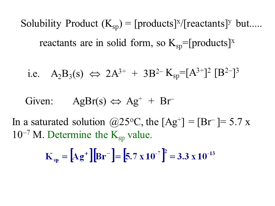Solubility Equilibria Solubility Product Constant K sp for saturated solutions at equilibrium