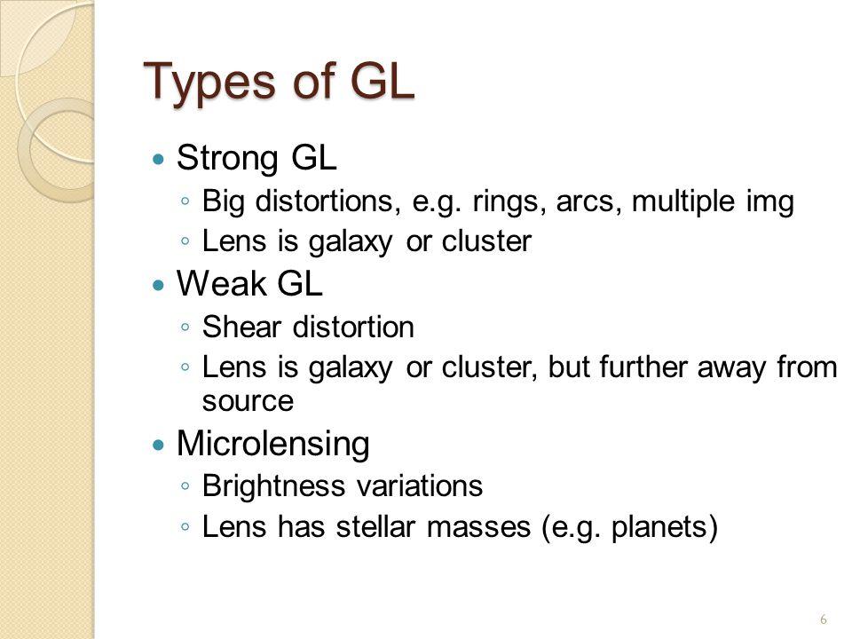 Why GL.