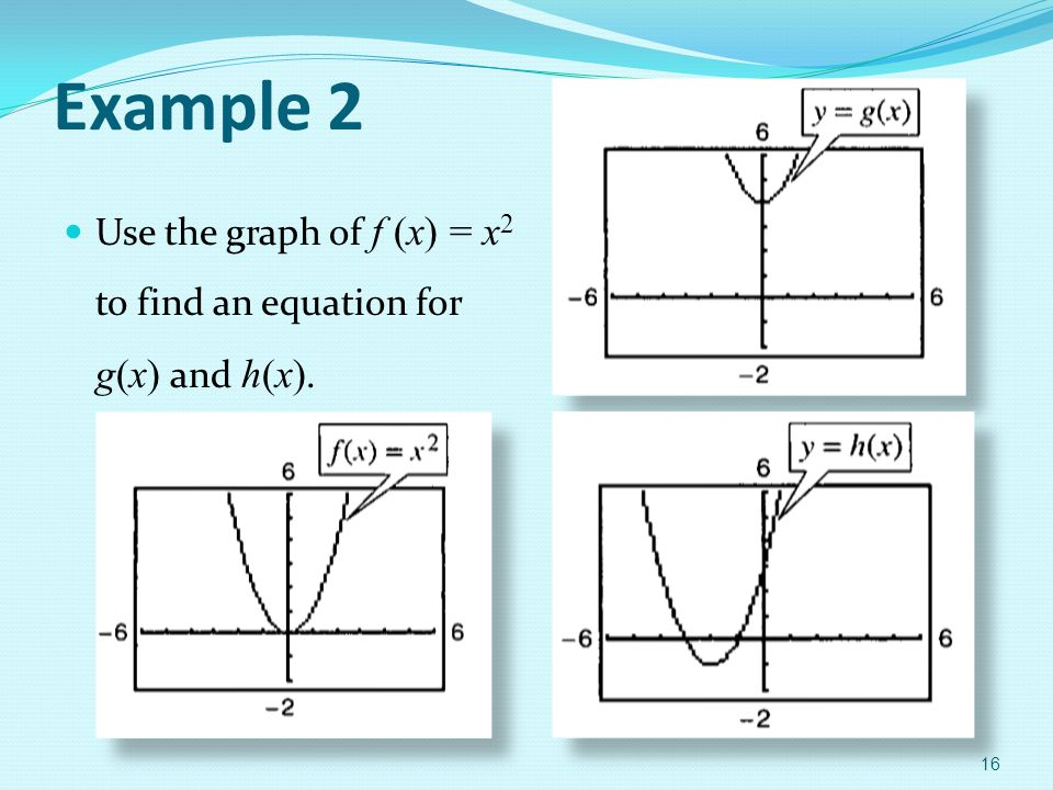 Example 2 Use the graph of f (x) = x 2 to find an equation for g(x) and h(x). 16