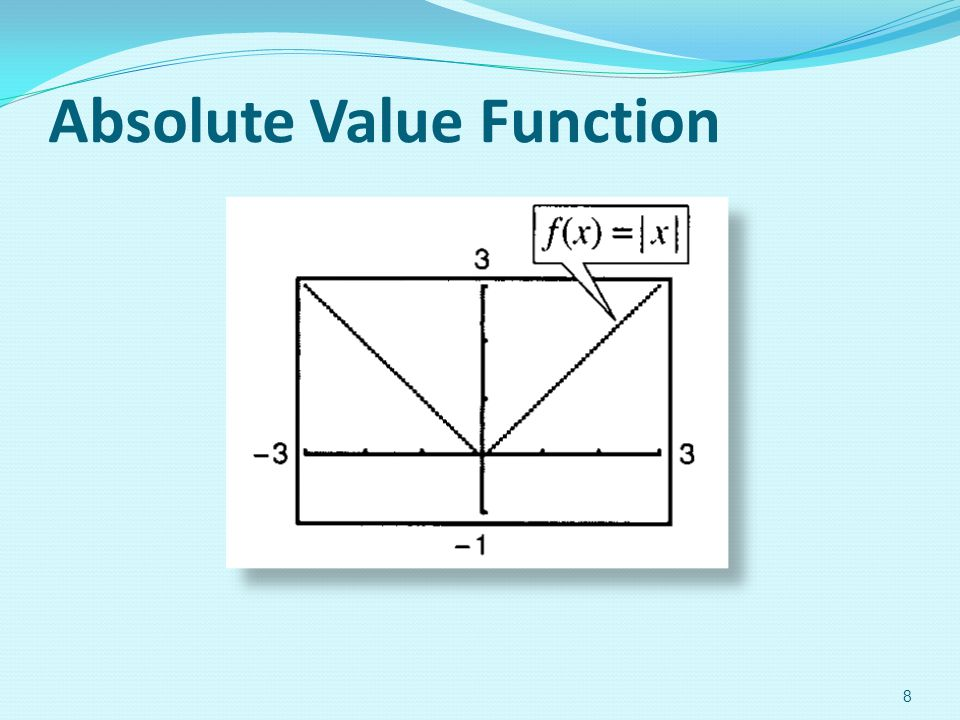 Absolute Value Function 8