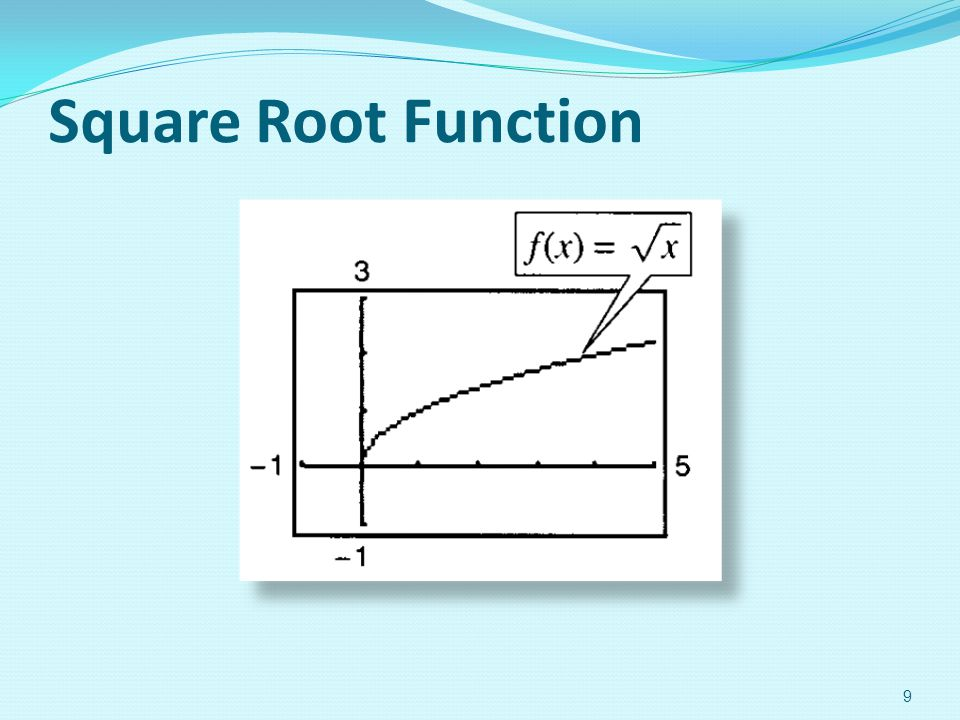 Square Root Function 9