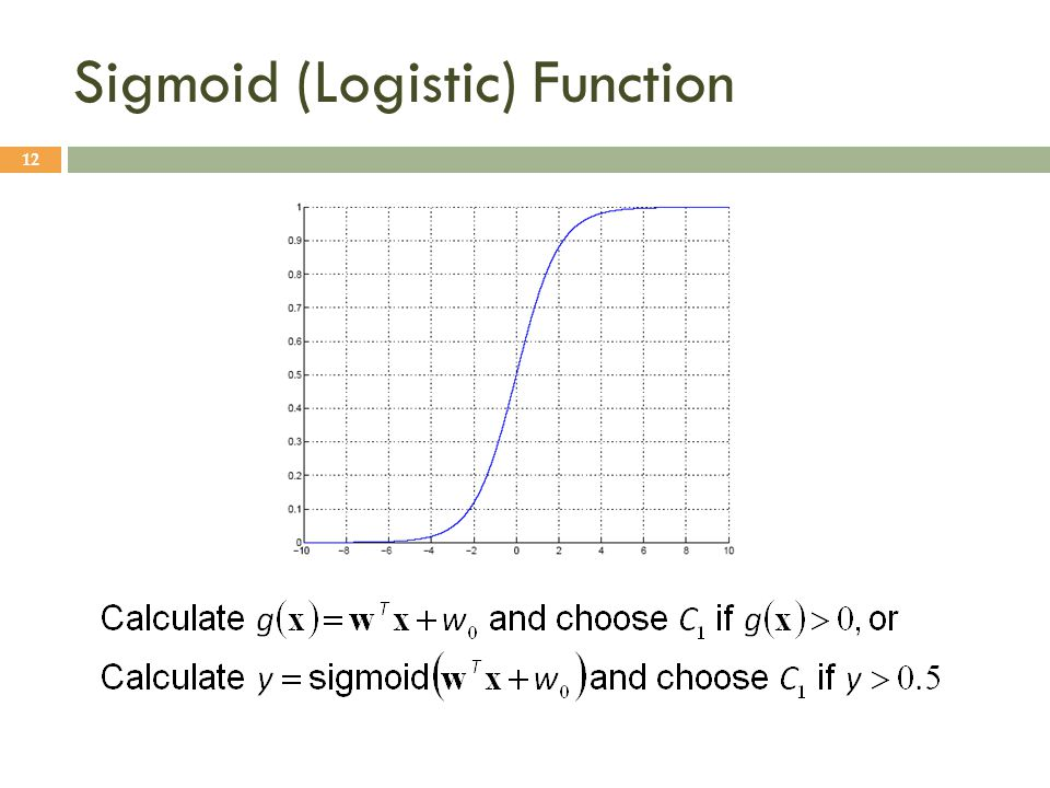Sigmoid (Logistic) Function 12