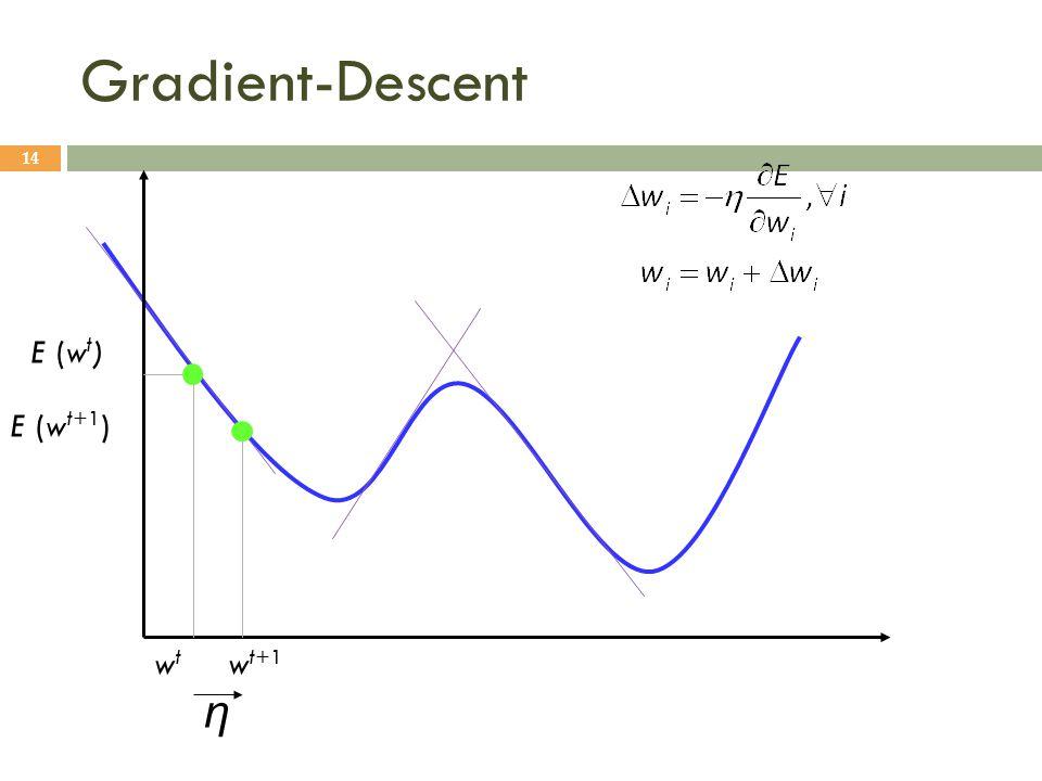 Gradient-Descent 14 wtwt w t+1 η E (w t ) E (w t+1 )