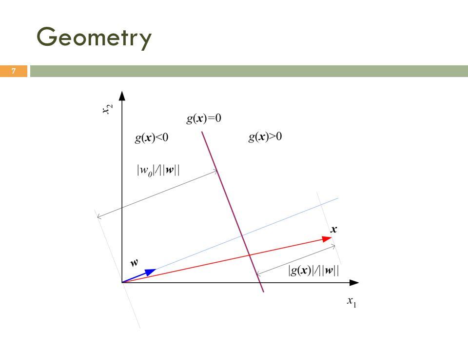 Geometry 7