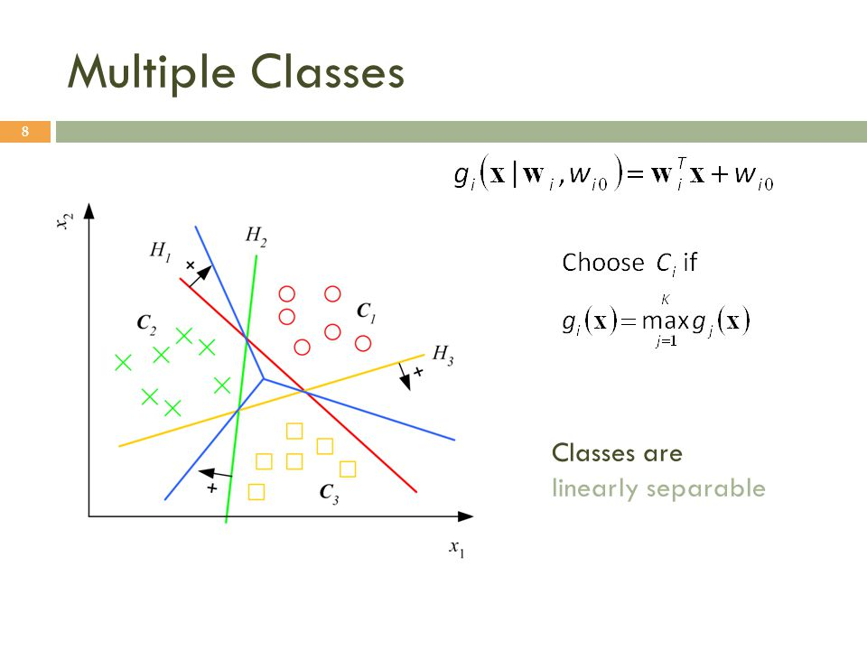 Multiple Classes 8 Classes are linearly separable
