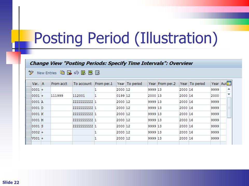 Slide 22 Posting Period (Illustration)