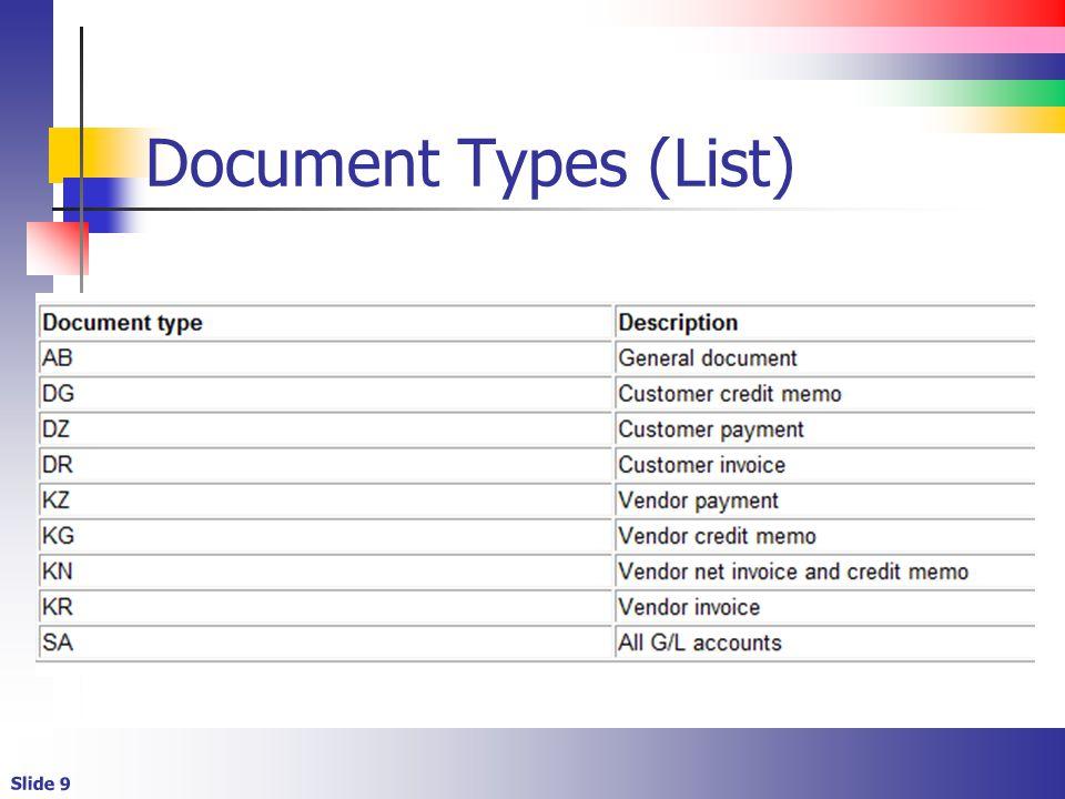 Slide 9 Document Types (List)