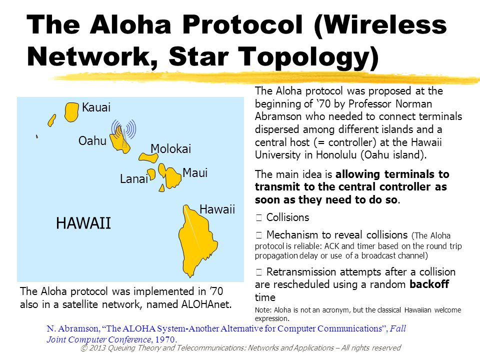 © 2013 Queuing Theory and Telecommunications: Networks and Applications – All rights reserved The Aloha Protocol (Wireless Network, Star Topology) The