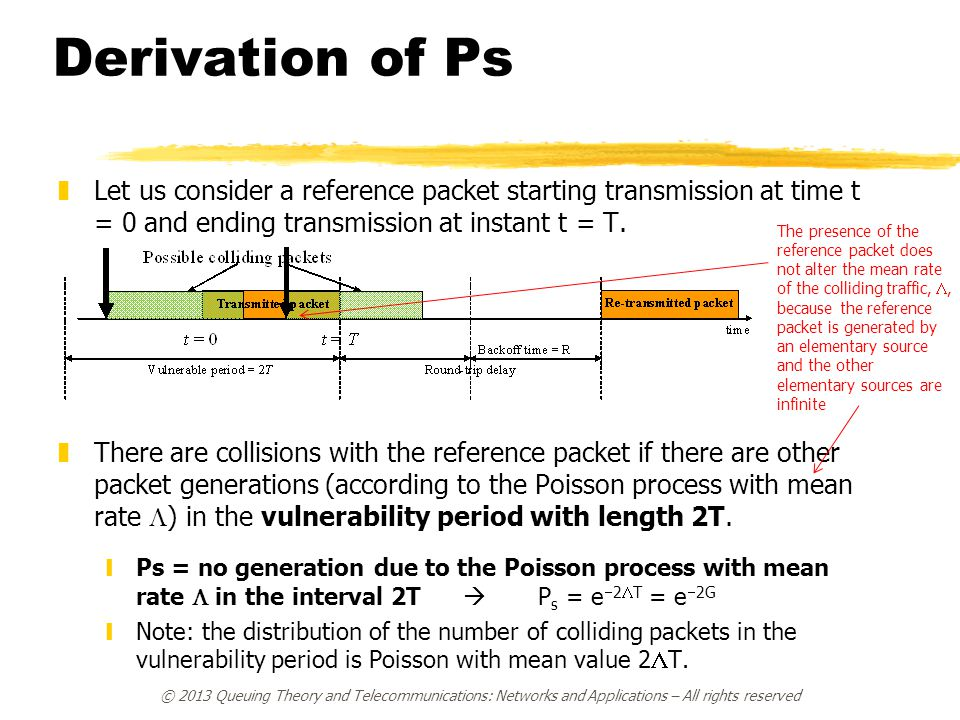 Derivation of Ps zLet us consider a reference packet starting transmission at time t = 0 and ending transmission at instant t = T.  There are collisi