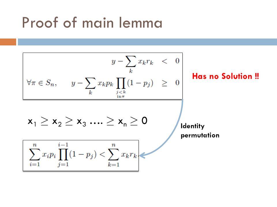 Proof of main lemma x 1 ¸ x 2 ¸ x 3 …. ¸ x n ¸ 0 Has no Solution !! Identity permutation