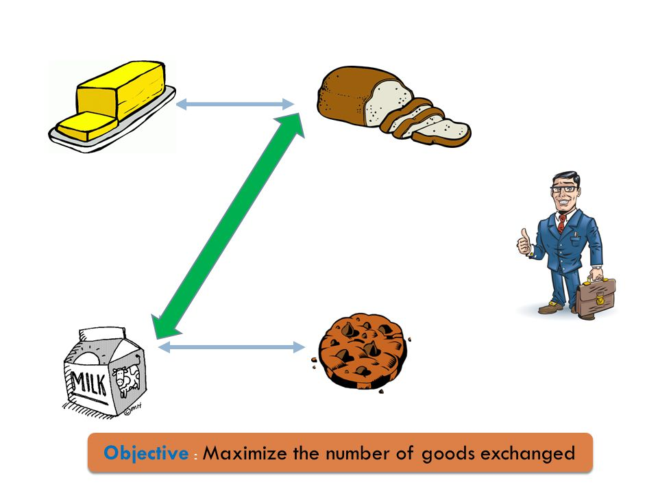Objective : Maximize the number of goods exchanged