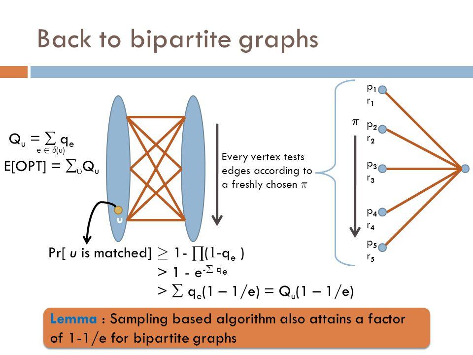 Back to bipartite graphs p1r1p1r1 p2r2p2r2 p3r3p3r3 p4r4p4r4 p5r5p5r5 ¼ Every vertex tests edges according to a freshly chosen ¼ Pr[ u is matched] ¸ 1- ∏ ( 1- q e ) > 1 - e -  q e >  q e (1 – 1/e) = Q u (1 – 1/e) u Lemma : Sampling based algorithm also attains a factor of 1-1/e for bipartite graphs Q u =  q e e 2 ± (u) E[OPT] =   Q u