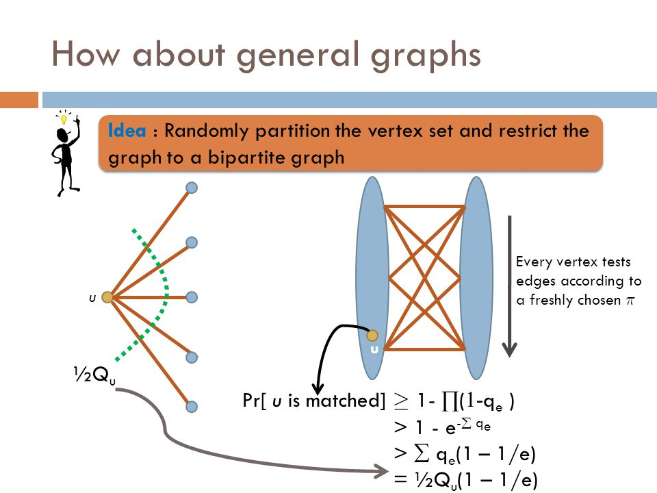 How about general graphs Idea : Randomly partition the vertex set and restrict the graph to a bipartite graph Every vertex tests edges according to a freshly chosen ¼ Pr[ u is matched] ¸ 1- ∏ ( 1- q e ) > 1 - e -  q e >  q e (1 – 1/e) = ½Q u (1 – 1/e) u u ½Q u