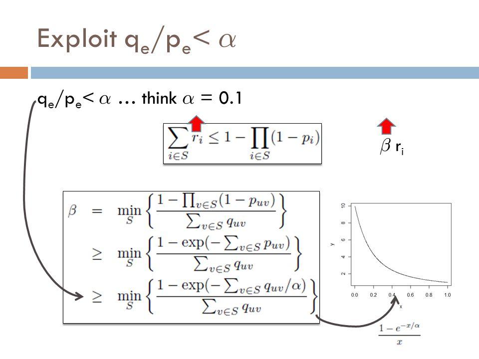 Exploit q e /p e < ® q e /p e < ® … think ® = 0.1 ¯ ri¯ ri