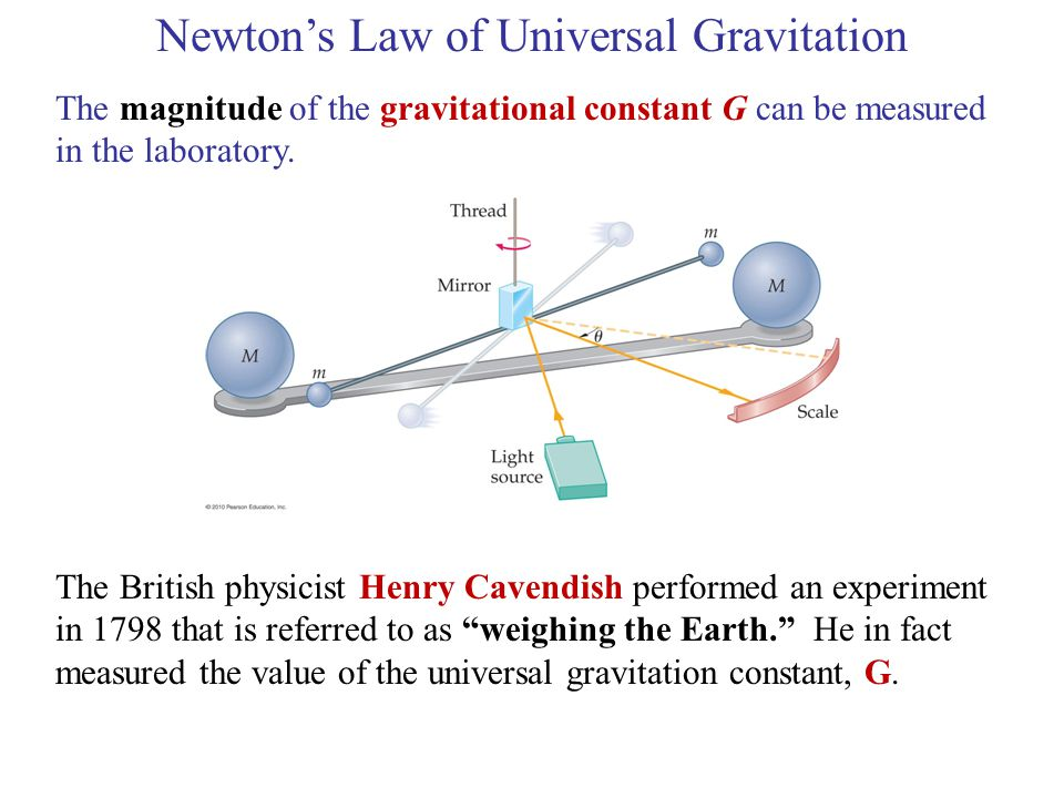 The magnitude of the gravitational constant G can be measured in the laboratory.