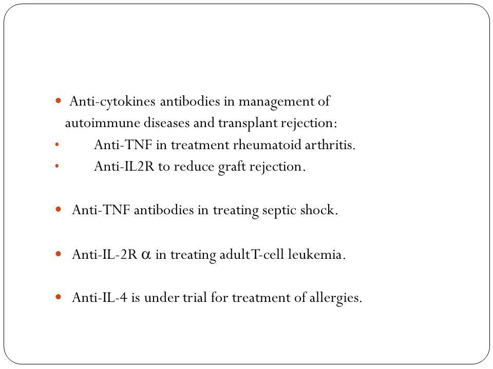 Anti-cytokines antibodies in management of autoimmune diseases and transplant rejection: Anti-TNF in treatment rheumatoid arthritis. Anti-IL2R to redu
