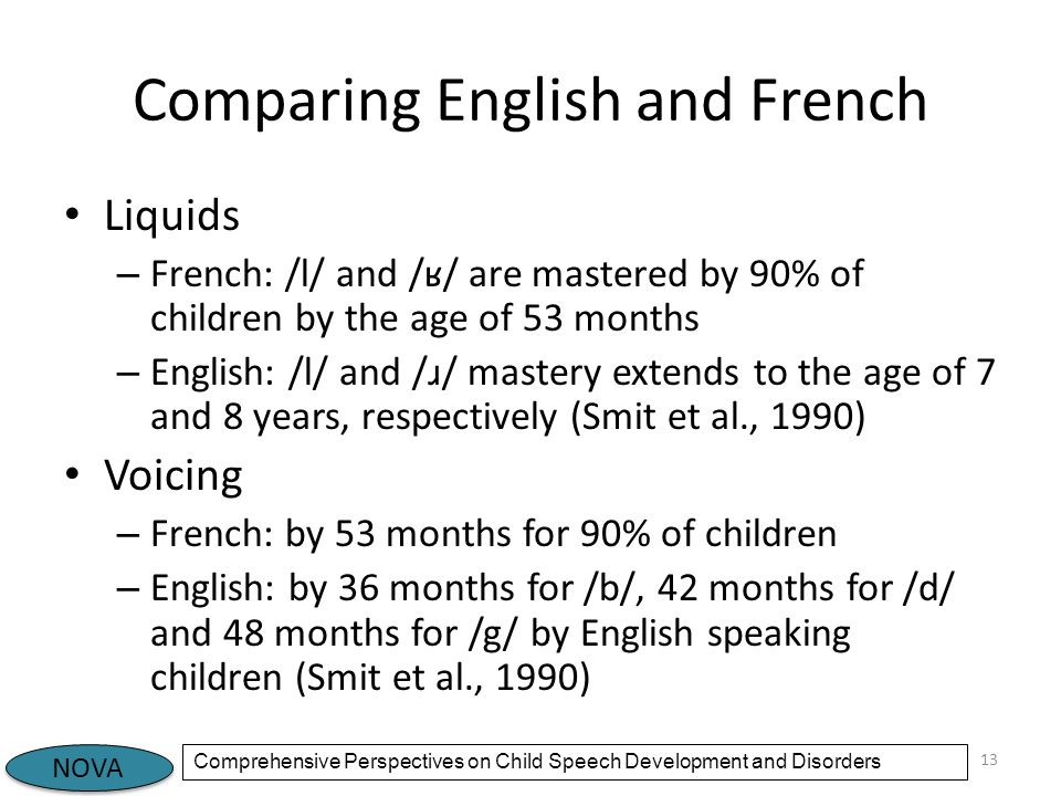 NOVA Comprehensive Perspectives on Child Speech Development and Disorders Comparing English and French Liquids – French: /l/ and /ʁ/ are mastered by 90% of children by the age of 53 months – English: /l/ and /ɹ/ mastery extends to the age of 7 and 8 years, respectively (Smit et al., 1990) Voicing – French: by 53 months for 90% of children – English: by 36 months for /b/, 42 months for /d/ and 48 months for /g/ by English speaking children (Smit et al., 1990) 13