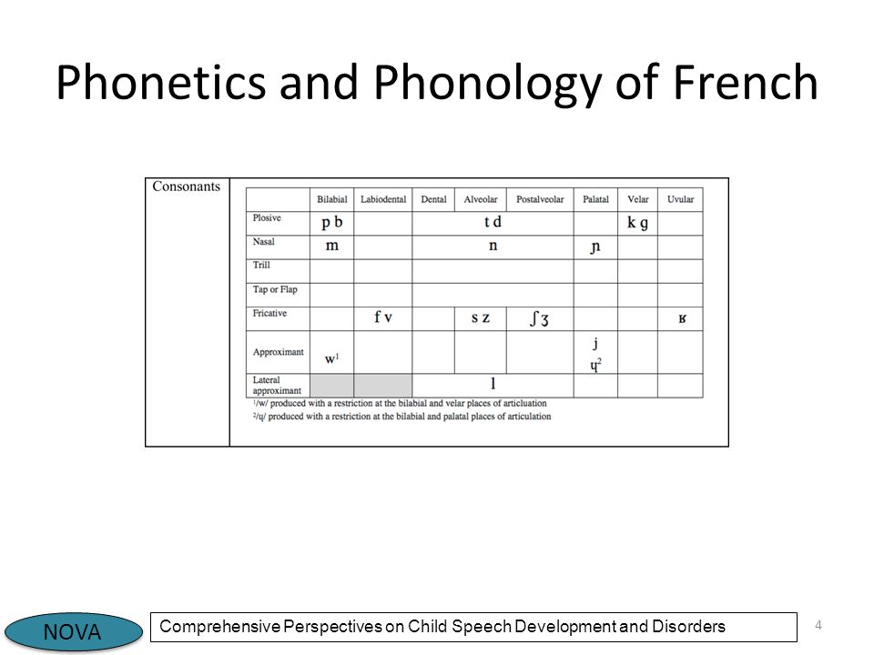 NOVA Comprehensive Perspectives on Child Speech Development and Disorders Phonetics and Phonology of French 4