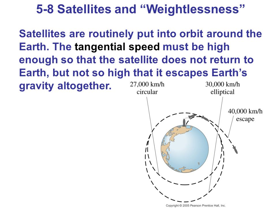 "5-8 Satellites and ""Weightlessness"" Satellites are routinely put into orbit around the Earth. The tangential speed must be high enough so that the sat"