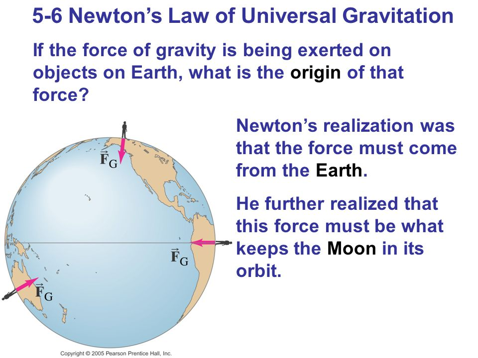 5-6 Newton's Law of Universal Gravitation If the force of gravity is being exerted on objects on Earth, what is the origin of that force? Newton's rea