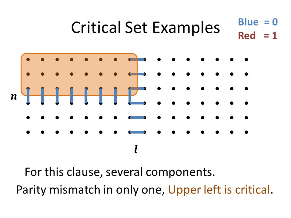 Critical Set Examples Blue = 0 Red = 1 For this clause, several components.