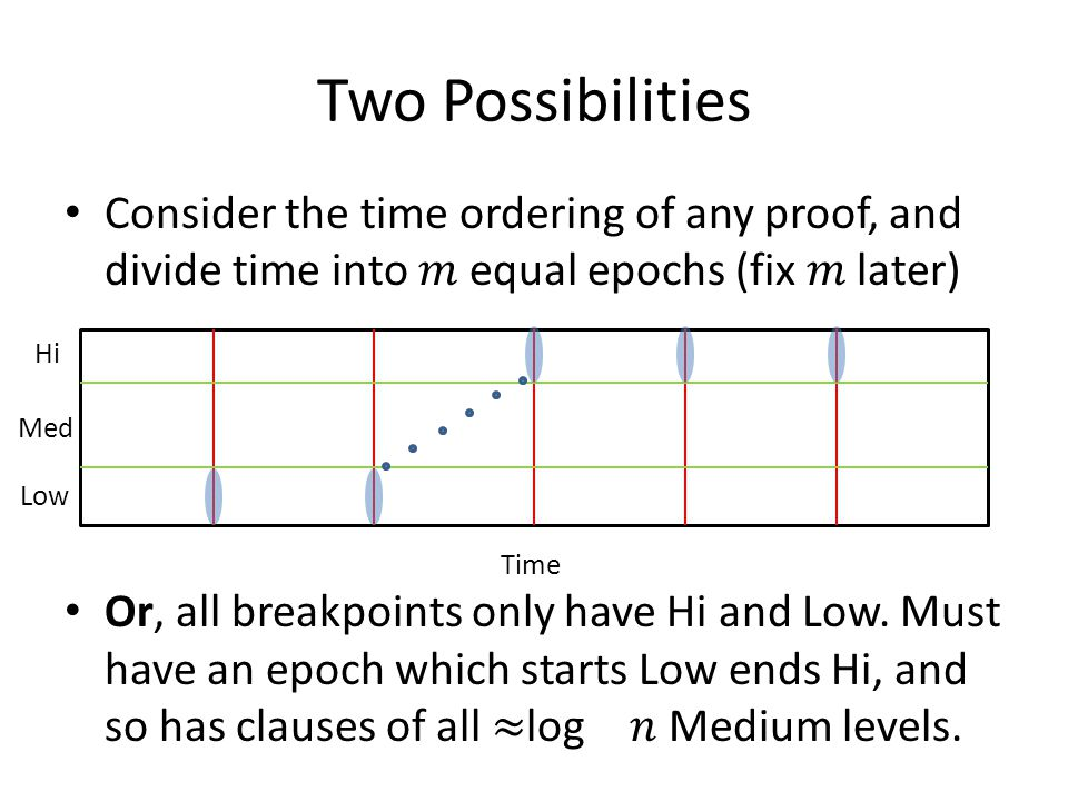 Two Possibilities Time Hi Med Low