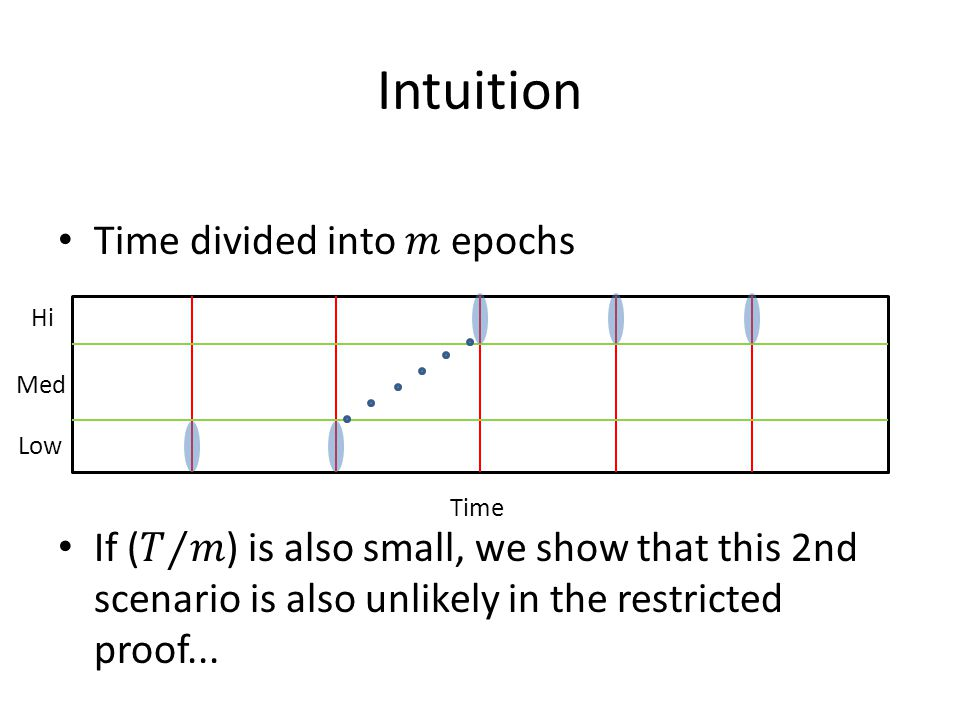 Intuition Time divided into epochs If ( ⁄ ) is also small, we show that this 2nd scenario is also unlikely in the restricted proof...