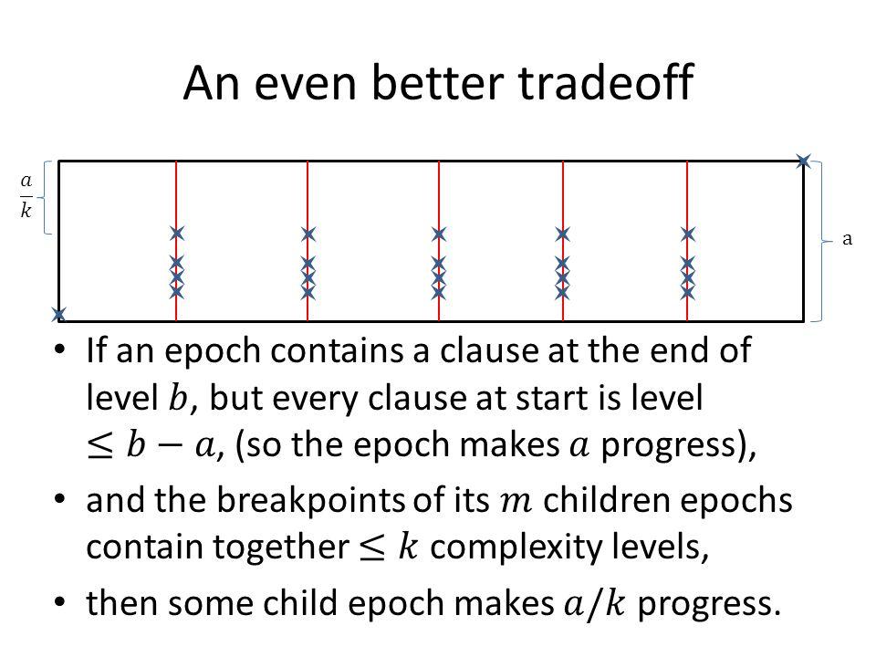 An even better tradeoff a