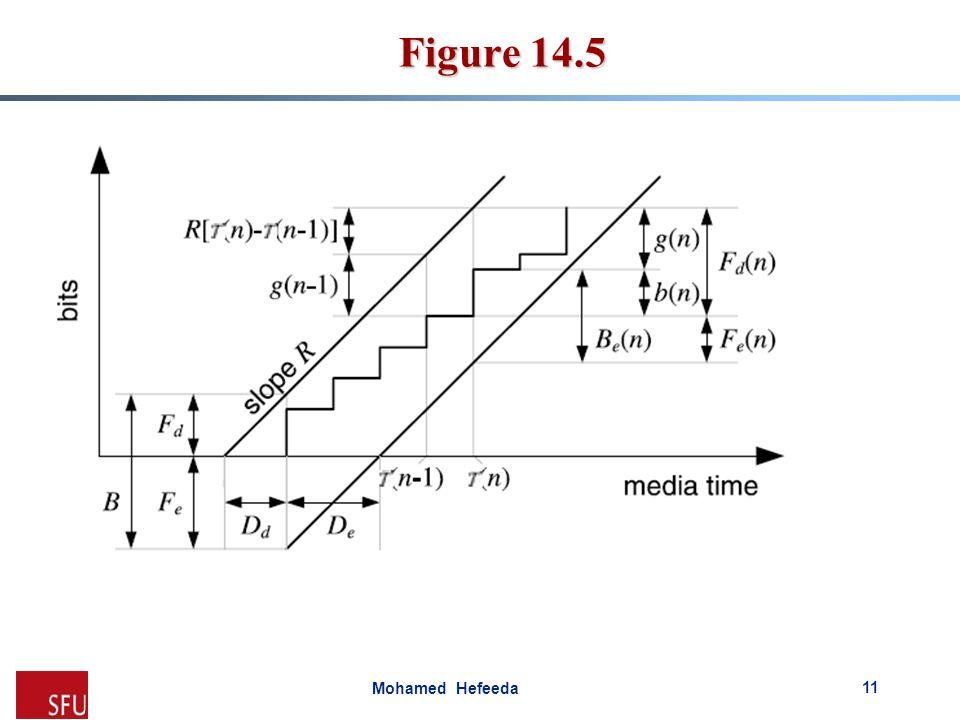 Mohamed Hefeeda Figure 14.5 11