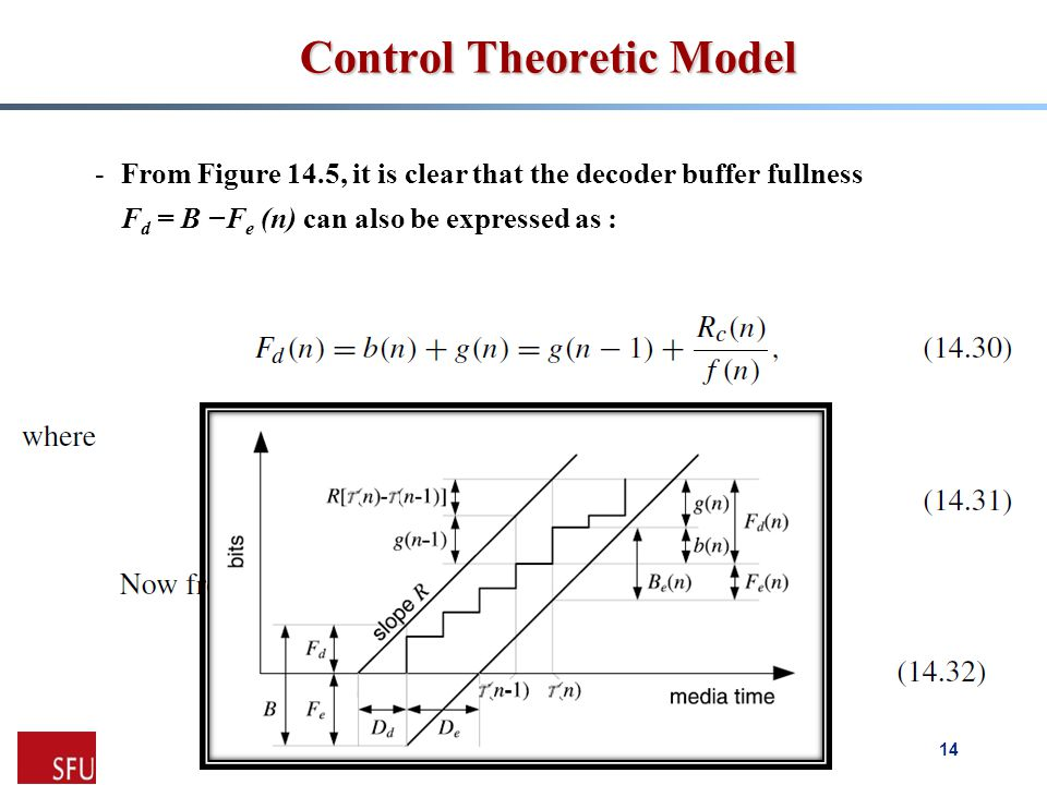 Mohamed Hefeeda Control Theoretic Model -From Figure 14.5, it is clear that the decoder buffer fullness F d = B −F e (n) can also be expressed as : 14