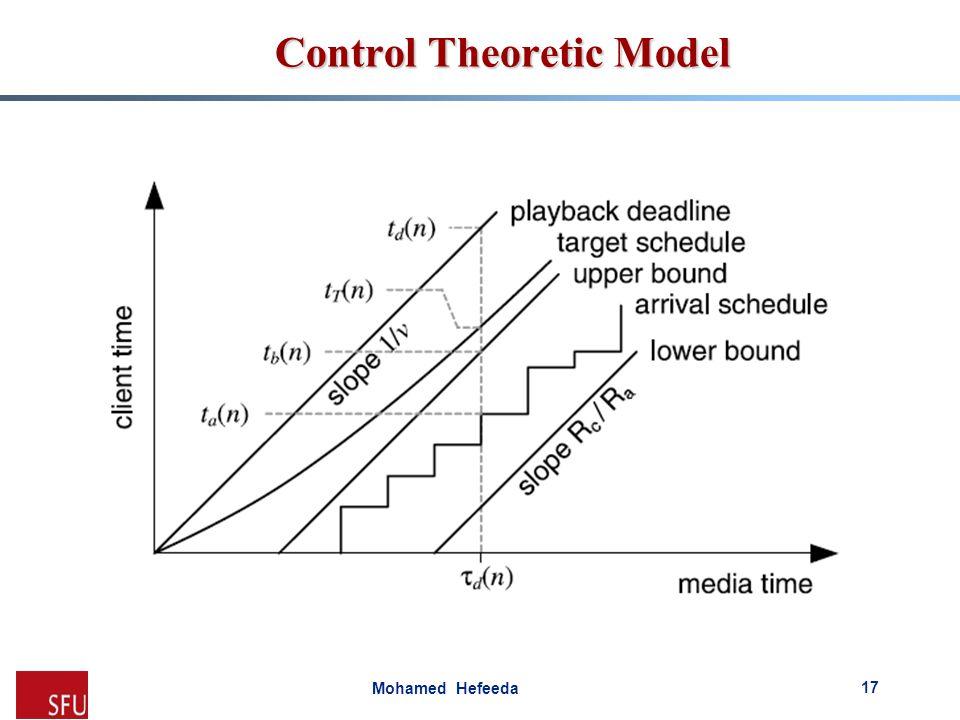 Mohamed Hefeeda Control Theoretic Model 17