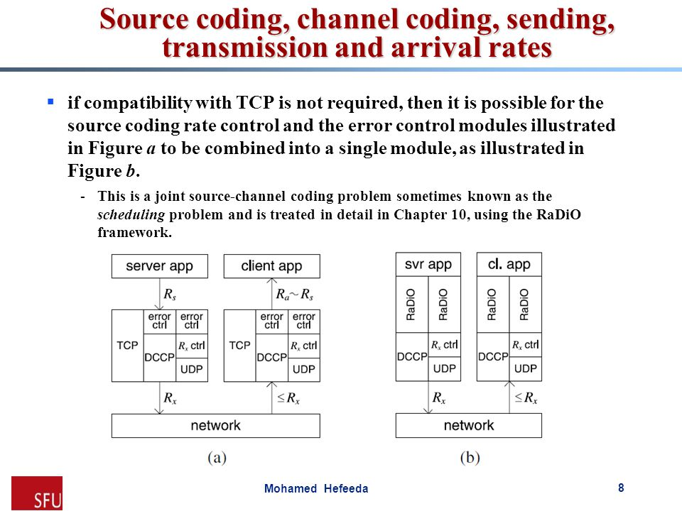 Mohamed Hefeeda 8  if compatibility with TCP is not required, then it is possible for the source coding rate control and the error control modules il