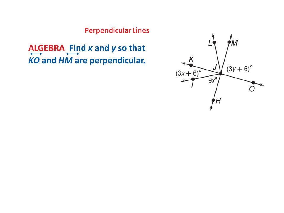 Perpendicular Lines ALGEBRA Find x and y so that KO and HM are perpendicular.