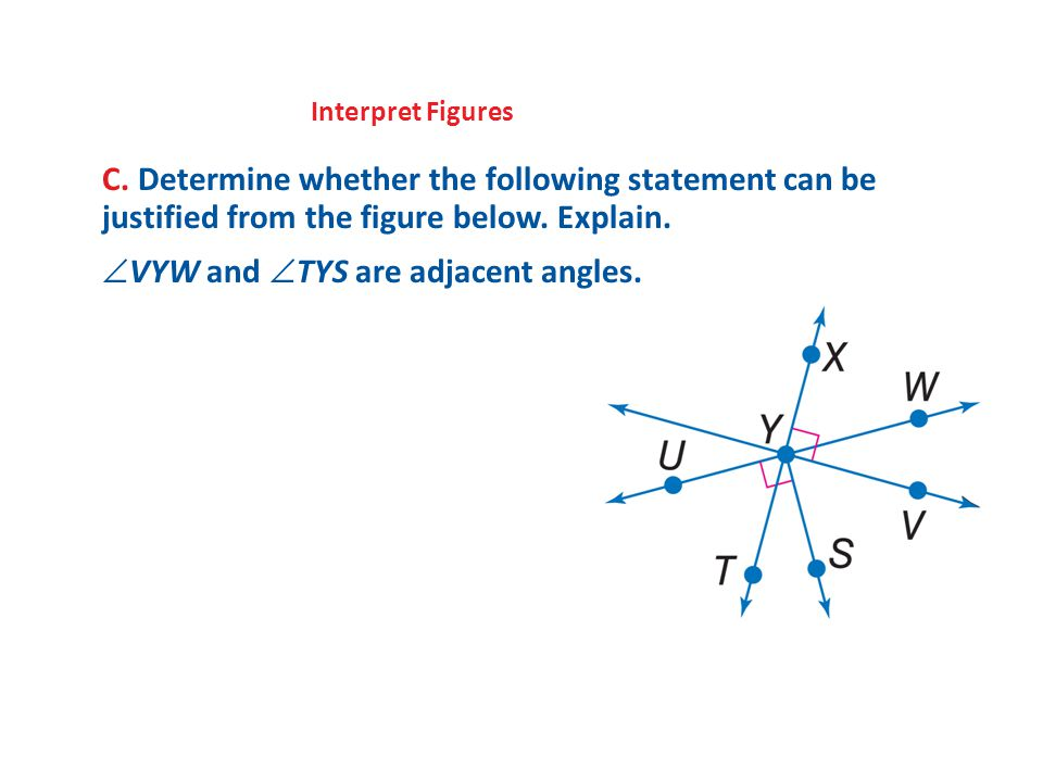 Interpret Figures C. Determine whether the following statement can be justified from the figure below. Explain.  VYW and  TYS are adjacent angles.
