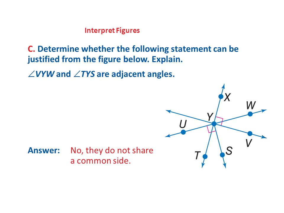Interpret Figures C. Determine whether the following statement can be justified from the figure below. Explain.  VYW and  TYS are adjacent angles. A