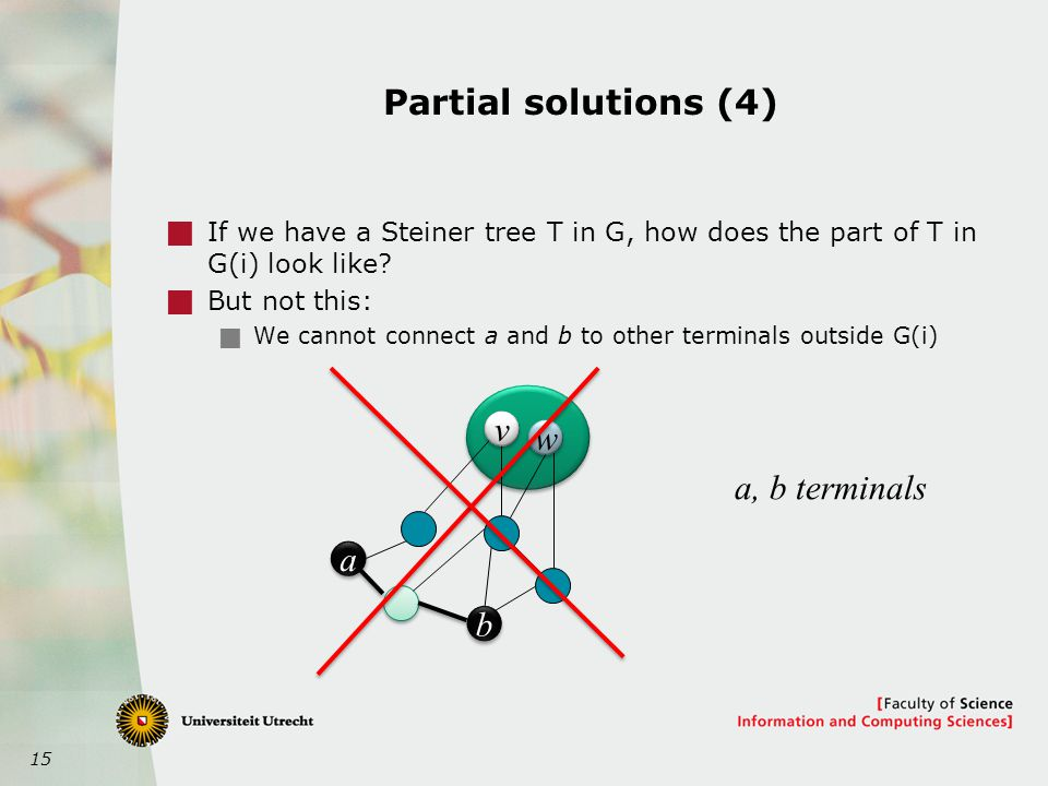 15 Partial solutions (4)  If we have a Steiner tree T in G, how does the part of T in G(i) look like.