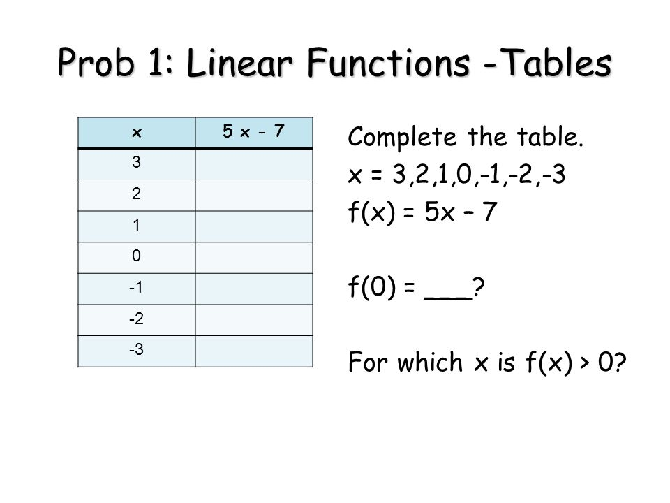 Prob 1: Linear Functions -Tables x5 x - 7 3 2 1 0 -2 -3 Complete the table.