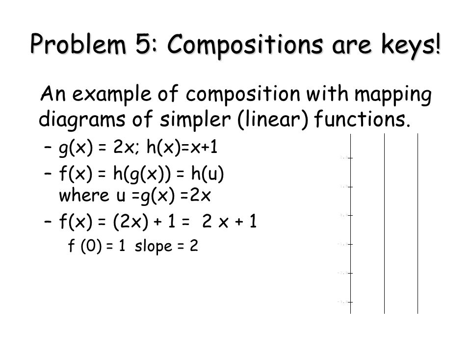 Problem 5: Compositions are keys.