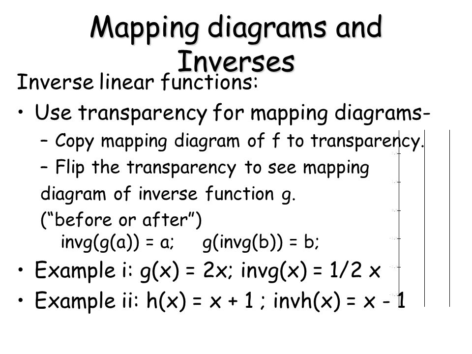 Mapping diagrams and Inverses Inverse linear functions: Use transparency for mapping diagrams- –Copy mapping diagram of f to transparency.