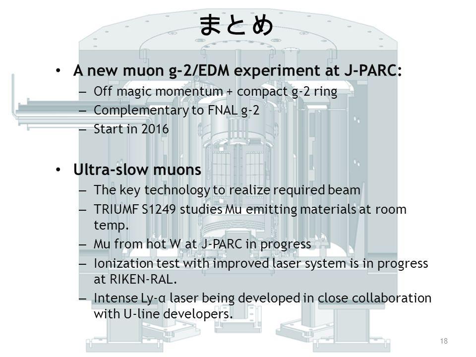 まとめ A new muon g-2/EDM experiment at J-PARC: – Off magic momentum + compact g-2 ring – Complementary to FNAL g-2 – Start in 2016 Ultra-slow muons – Th