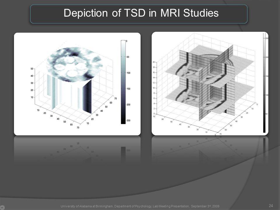 Depiction of TSD in MRI Studies 24 University of Alabama at Birmingham, Department of Psychology, Lab Meeting Presentation, September 3 rd, 2009