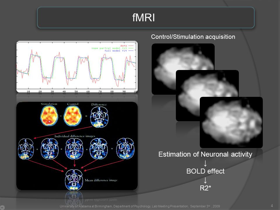 Control/Stimulation acquisition Estimation of Neuronal activity ↓ BOLD effect ↓ R2* fMRI 4 University of Alabama at Birmingham, Department of Psychology, Lab Meeting Presentation, September 3 rd, 2009