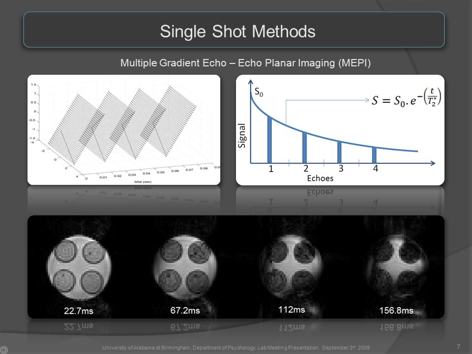 Single Shot Methods Multiple Gradient Echo – Echo Planar Imaging (MEPI) 7 University of Alabama at Birmingham, Department of Psychology, Lab Meeting Presentation, September 3 rd 2009
