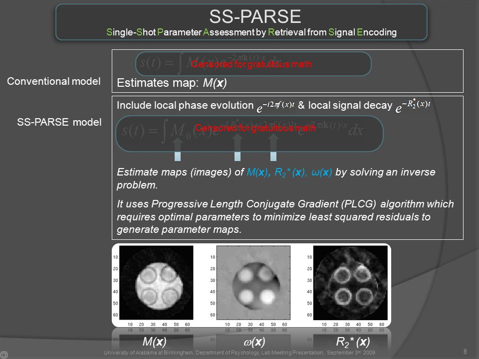 SS-PARSE Conventional model Estimates map: M(x) M(x)  (x) R 2 * (x) SS-PARSE model Include local phase evolution & local signal decay Estimate maps (images) of M(x), R 2 * (x), ω(x) by solving an inverse problem.