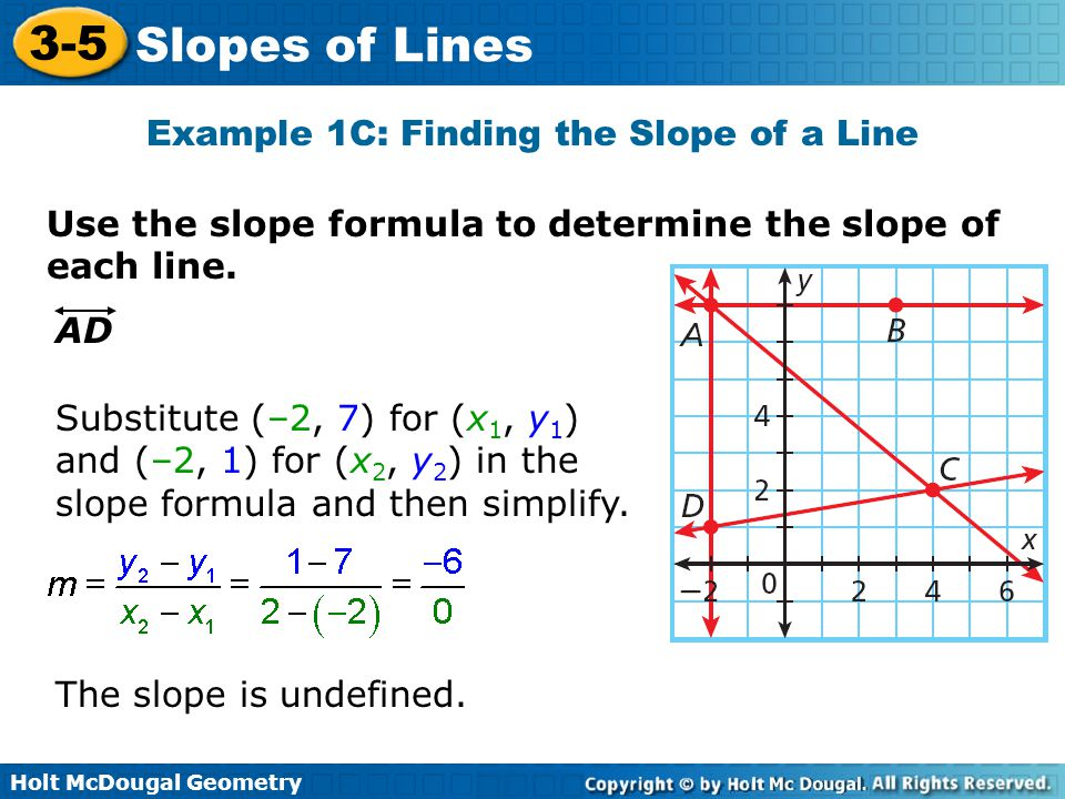 Holt McDougal Geometry 3-5 Slopes of Lines The slope is undefined. Example 1C: Finding the Slope of a Line Use the slope formula to determine the slop