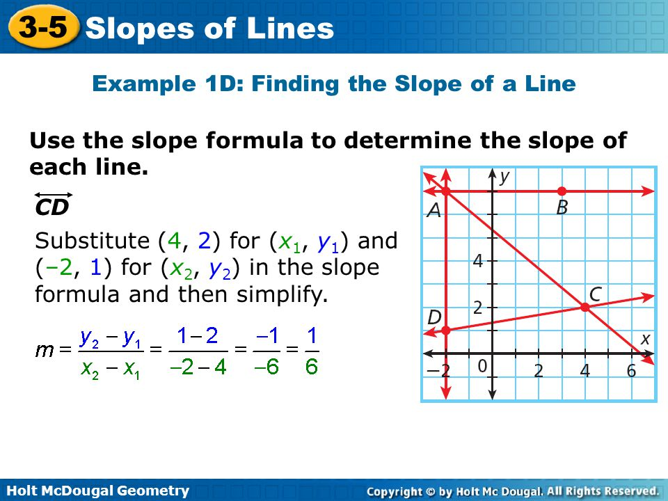 Holt McDougal Geometry 3-5 Slopes of Lines Example 1D: Finding the Slope of a Line Use the slope formula to determine the slope of each line. CD Subst